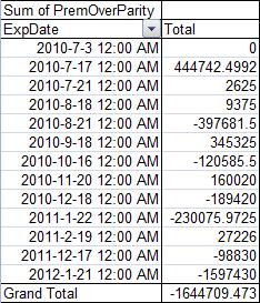 Pivot_Table_Result