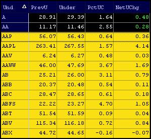 Volatility_List_7_Hopper